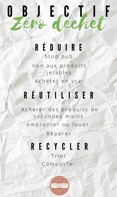 objectif zéro déchet - réduire - recycler - réutiliser